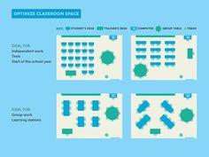 creative classrooms - Teach Thought