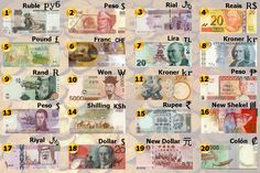Currency Names around the World | Can you name the Money around the world by it's picture? Quiz by ...