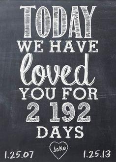 Birthday chalkboard quote