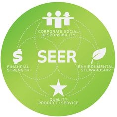 Corporate Social Responsibility, Environmental Stewardship, Financial Strength, Quality Product - SEER