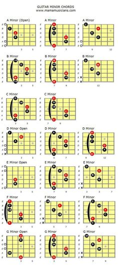 a great free #Guitar #Chords #Chart | Guitar Lessons | Pinterest ...