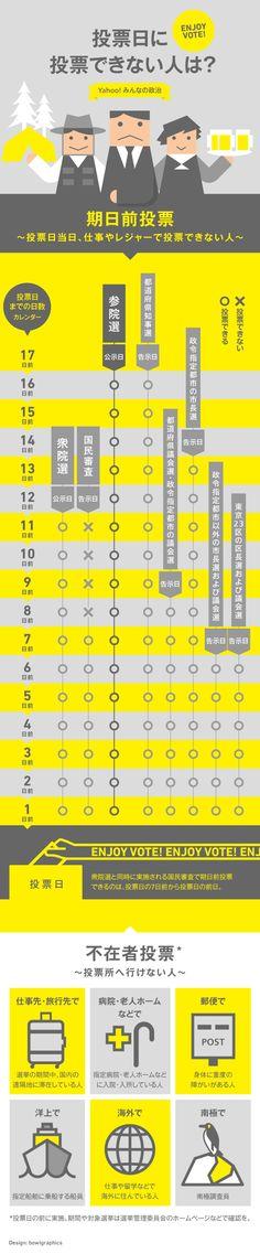 19 Best tide tables images Adobe indesign, Page layout, Print design