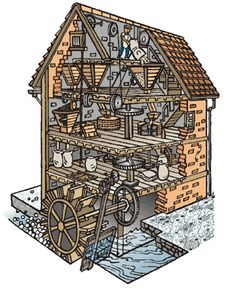 Water Mill Diagram Diagrams of a water mill Architecture Blueprints, Historical Architecture, Ancient Architecture, Old Grist Mill, Roof Truss Design, Medieval, Old Windmills, Water Wheels, Old Farm Equipment