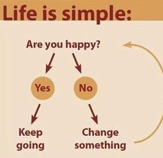 Great coaching question: Are you happy with what you're doing? Yes -> Keep going, No-> Change something All Quotes, Quotes To Live By, Best Quotes, Motivational Quotes, Life Quotes, Inspirational Quotes, Short Quotes, Godly Quotes, Quotable Quotes