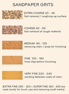 Sandpaper needs for any furniture redo!