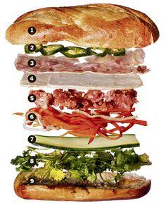 Вьетнамский сэндвич Bánh Mì. Обычно так называют вьетнамский багет, более воздушный т.к. готовится из рисовой муки. Этим же названием величают сендвич до отказа наполненный всевозможными вкусностями. Вариантов приготовления бывает очень много:  1. Рисовый багет  2. Перец Чили  3. Ветчина со свиным ухом  4. Свиной рулет на пару с рыбным соусом  5. Жареный свиной фарш со сладкой глазурью  6. Маринованная морковь и редис дайкон   7. Тонко порезанный огурец  8. Зелень  9. Свиной печёночный…