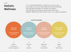 Graph Design, Ppt Design, Chart Design, Layout Design, Branding Design, Portfolio Layout, Portfolio Design, Editorial Layout, Editorial Design