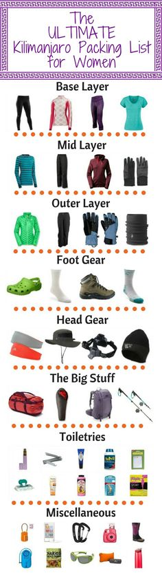 A comprehensive packing list for Mount Kilimanjaro