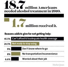 The Rehab Racket: The Way We Treat Addiction Is a Costly, Dangerous ...