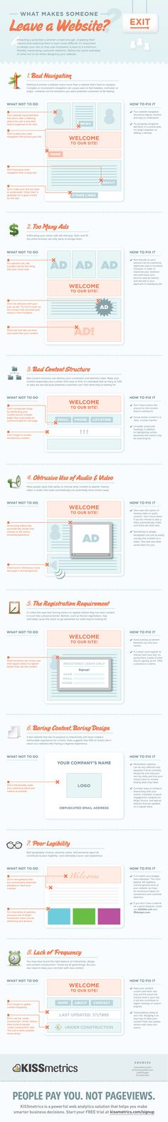 What makes someone LEAVE a website? ...and how to fix it [INFOGRAPHIC]