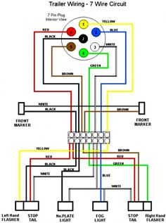 Wiring diagram for trailer light and brakes dump trailer wiring diagram autoctono me inside for big need a trailer wiring diagram? this page has wire diagrams for many electric options including wires for trailer lights, brakes, alt power and connectors. Trailer Plans, Trailer Build, Car Trailer, Utility Trailer, Teardrop Trailer, Camper Trailers, Trailer Hitch, Spartan Trailer, Trailer Axles