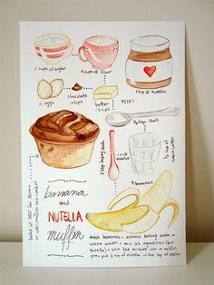 """Watercolor illustrated recipe """"Banana and Nutella Muffin"""" by Marina Prado #Nutella #Recipe #Watercollor"""