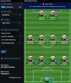 Very attacking & fluid 4-4-2 tactic developed for #FM2014 - works well for small clubs -