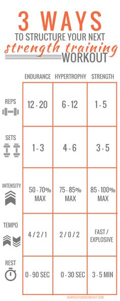 strength_training_workout