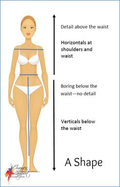 A body shape, Pear shape. Wear details above the waist only and horizontals at the shoulders.