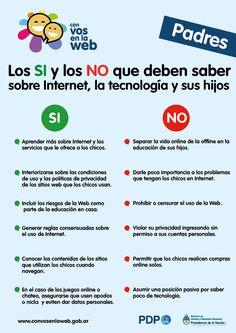 Consejos para ayudar a tus hijos en Internet vía: www.convosenlaweb.gob.ar #infografia #infographic
