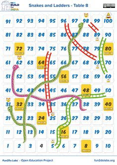 Multiplication Table Games, How to Teach Math Table to Kids, How to Teach Times Tables to Kids, Easy Way to Learn Tables From 1 to 10, Easy Way to Learn Multiplication Tables, Fun Ways to Teach Times Tables, Tricks to Learn Tables Quickly, Tricks For Learning Multiplication Tables Memorization Techniques, Snakes and Ladders Printable, Snakes and Ladders Board Game, Snakes and Ladders Design, Snakes and Ladders Math, Snakes and Ladders Poster, Snakes and Ladders For Kids