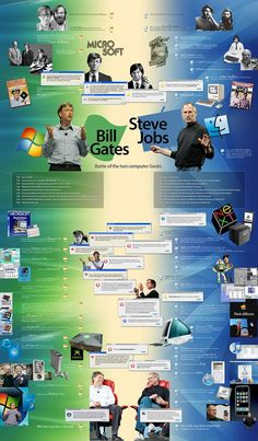 Bill Gates & Steve Jobs: Battle Of The Two Computer Geeks [INFOGRAPHIC]