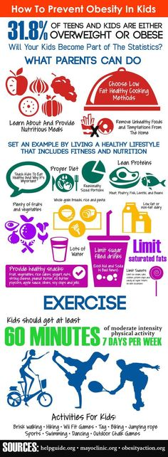 This info graphic tells us to teach kids to eat healthy and remove the habit of eating unhealthy foods.We as adults should set an example  for children by living a healthy lifestyle that includes fitness and nutrition.