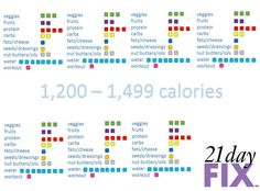 These are tally sheets to use with the containers from the FIX. I believe in tracking your food and while calories and measuring is already 21 Day Fix Menu, 21 Day Fix Challenge, 21 Day Fix Diet, 21 Day Fix Meal Plan, 21 Day Fix Tracking, 21 Fix, Protein, Calorie Intake, Calorie Chart