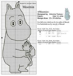 Bilderesultat for moomin knitting pattern Knitting Charts, Knitting Stitches, Knitting Patterns, Crochet Patterns, Moomin, Knitting For Kids, Baby Knitting, Cross Stitch Designs, Cross Stitch Patterns