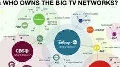 Espn, Cartoon Network