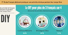 Magnificent - Le DIY