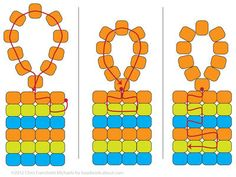 end with loop for even number bead projects.