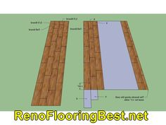 Cool info on  Laminate Flooring Yuma Az