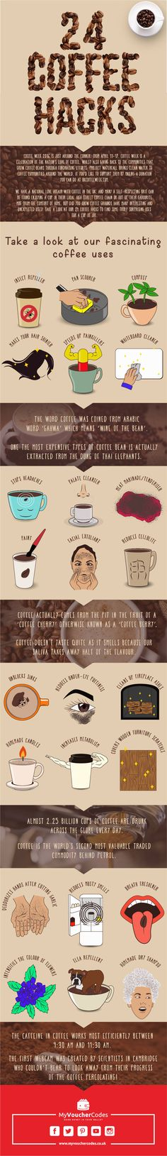 24 Unexpected Ways to Use Coffee Infographic