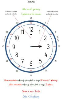 Ania mama Agnieszki: Zegar - godziny, minuty - zadania Education Logo, Early Education, Childhood Education, Education Quotes, Kids Education, Kindergarten Learning, Learning Time, Teaching Kids, Preschool