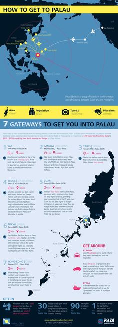 how to get to Palau infographic