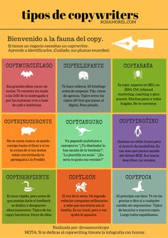 Tipos de copywriters #infografia #infographic #marketing | TICs y Formación