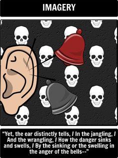 the bells by edgar allan poe analysis
