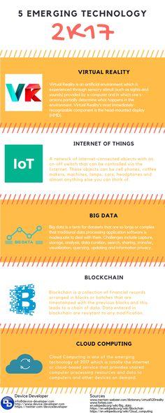 5 Emerging Technology Trends 2017 #emergingtechnology #virtual reality #blockchain #iot #internetofthings