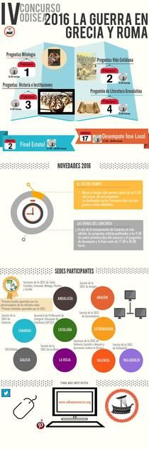 Odisea 2016-valladol | Piktochart Infographic Editor