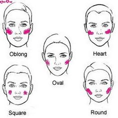 how to apply blush for ur face shape