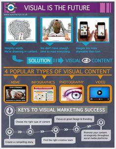 Visual is future (scheduled via http://www.tailwindapp.com?utm_source=pinterest&utm_medium=twpin&utm_content=post273679&utm_campaign=scheduler_attribution)