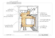 chambre parentale salle de bain | une petite Suite parentale dans un garage à St…