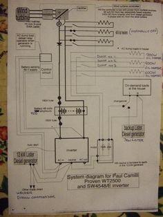wind turbine wiring diagram wiring diagramwind turbine wiring diagram homesteading wind turbinesurvival items, wind power, wind turbine, solar