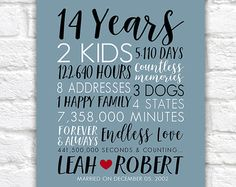 Wedding anniversary gifts for him paper canvas year