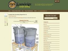 Collect and store rain water at home.