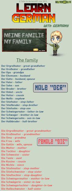 Learn German - Family by TaNa-Jo.deviantart.com on @DeviantArt