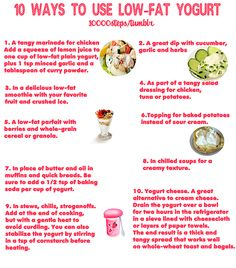 Acid Reflux Diet Plan