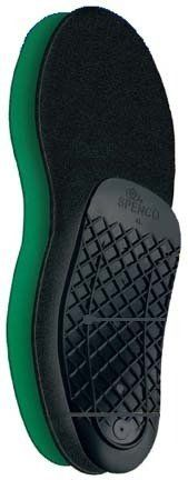 Spenco® Orthotic Arch Support by Spenco. $31.98. PLEASE NOTE: THIS ITEM CANNOT SHIP VIA 3-DAY DELIVERY.Soft, durable, closed-cell, neoprene-cushioned shoe insert with plastic support can be molded to foot for customized support. Place in hot water to soften. Full-length. Sizes: 1 (Women's, 5-6), 2 (Men's, 6-7 / Women's, 7-8), 3 (Men's, 8-9 / 9-10), 4 (Men's, 10-11 / Women's, 11-12), 5 (Men's, 12-13) or 6 (Men's, 14-15).