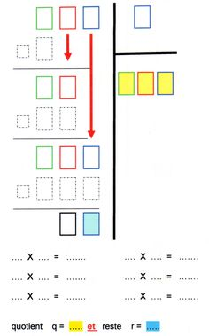 gabarit division 2 Math 5, Fun Math, Teaching Math, Teaching Tips, School Lessons, Math Lessons, Math Division, Numbers For Kids, Learning Techniques