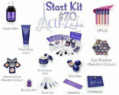 Kit contents for Acti-Labs. Brow Wax, House Of Beauty, Cosmetic Companies, Natural Cosmetics, Facebook Marketing, Starter Kit, Brush Set, Body Lotion, Body Care