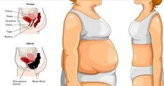 lose 5 pounds in a week workout cardio Lose Belly Fat, Lose Fat, Getting Rid Of Bloating, Bloated Belly, Detoxify Your Body, Lose 5 Pounds, Diet Tips, Healthy Tips, Omega 3