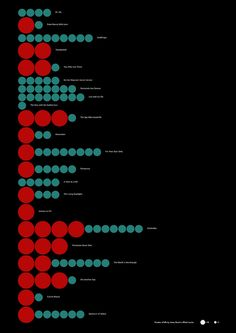 James Bond's body count illustrated in the style of Dr. No title sequence