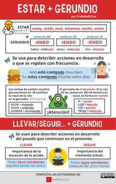 Infografía y actividades interactivas para aprender el presente continuo o estar+gerundio en español. Materiales para descargar. Nivel A1.